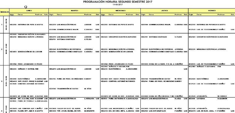 Planif. Académica 2'´17