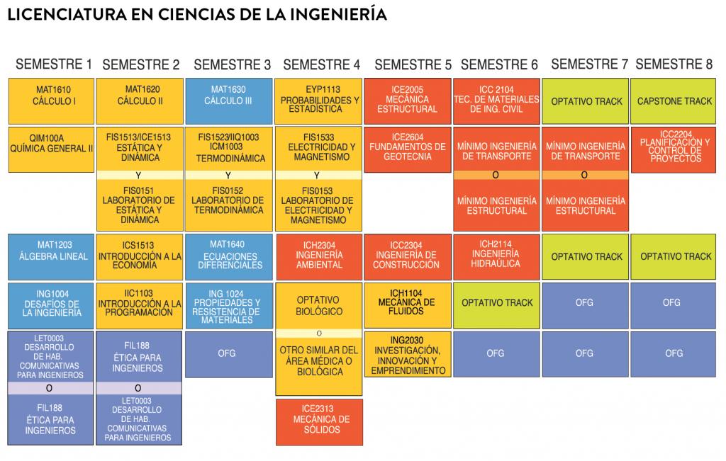 Ing.Civil_track de Ing.Hidráulica