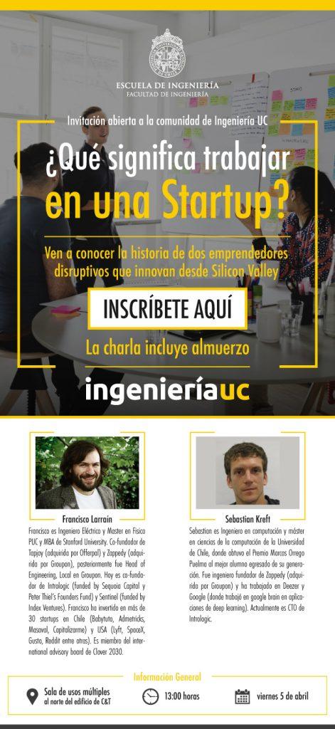 191 Qu 233 Significa Trabajar En Un Startup Ingenier 237 A Uc